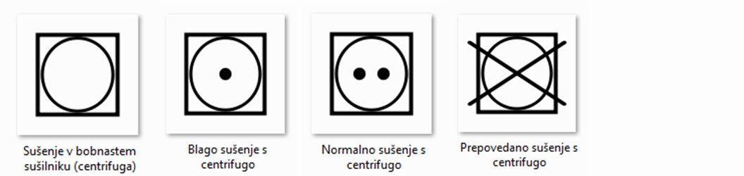 Simboli za vzdrževanje tekstila